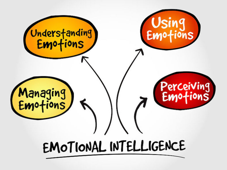 Emotional processing in adults with Asperger's